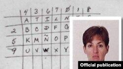 Mugshot de la espía Ana Belén Montes y uno de los códigos en poder del FBI con que transmitía sus mensajes a Cuba.