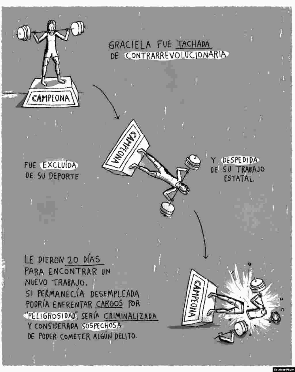 """""""Graciela"""", (III) historieta de la serie """"Unas vidas cubanas"""", del ilustrador mexicano Joan X. Vázquez. Cortesía Amnistía Internacional."""