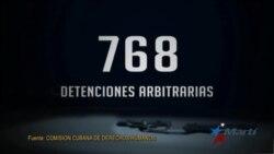 Reportan más de 700 detenciones políticas en Agosto