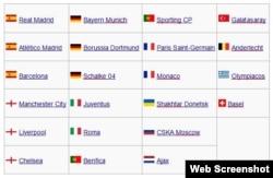 Equipos que participarán en la Champions