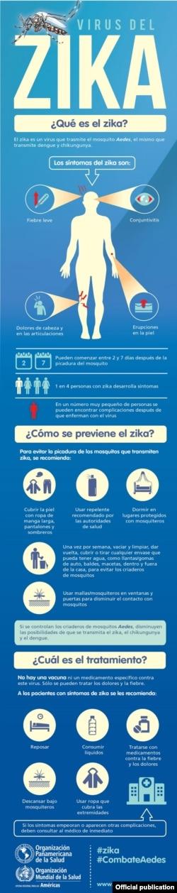 Instrucciones sobre el Zika.