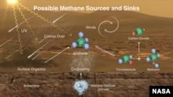 La sonda de la NASA continúa despejando los misterios del pasado de Marte.