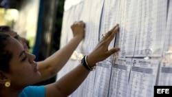 Ciudadanos nicaragüenses se buscan en la lista del padrón electoral antes de la apertura de las juntas receptoras de votos en Managua.