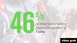 Gallup muestra resultados de encuesta sobre Cuba.