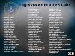 Lista de fugitivos de la justicia americana que encontraron refugio en Cuba