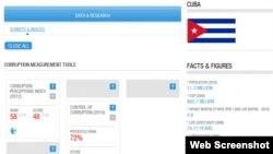Apartado sobre Cuba en el índice de percepción de la corrupción 2012