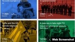 Cuba entre lo más buscado en Google en 2015.